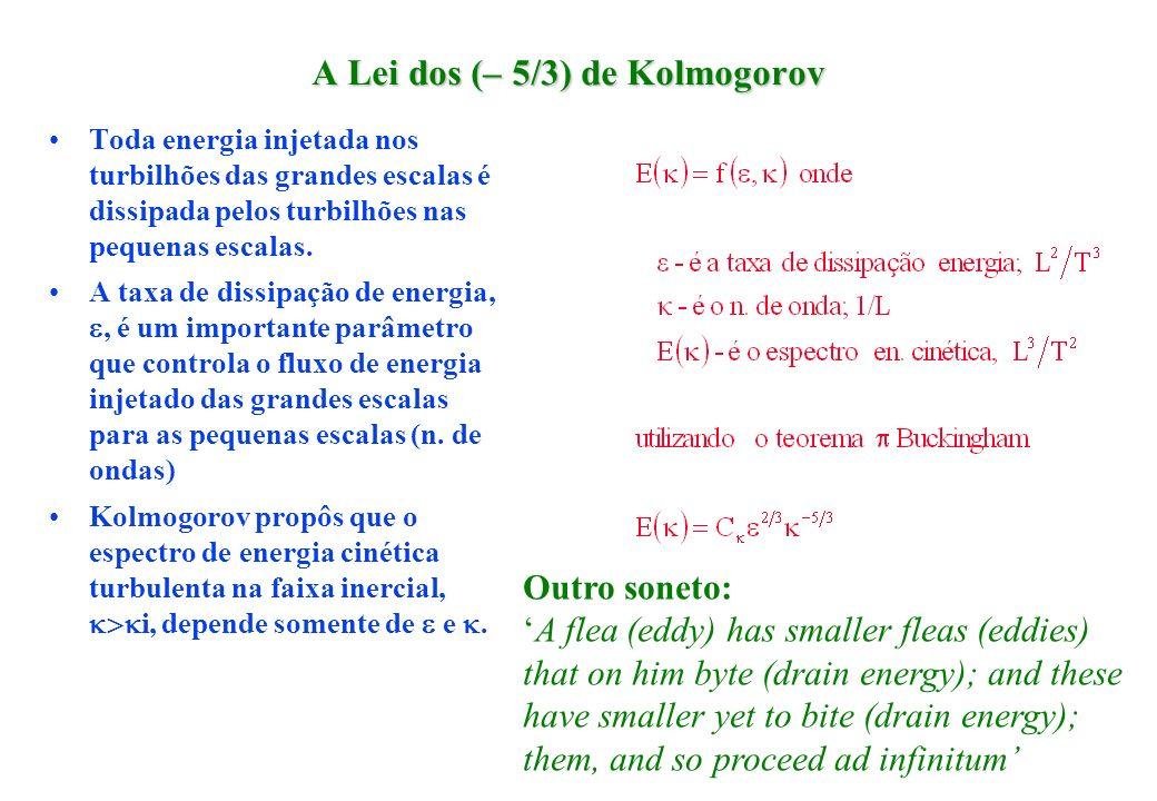 A Lei dos (– 5/3) de Kolmogorov