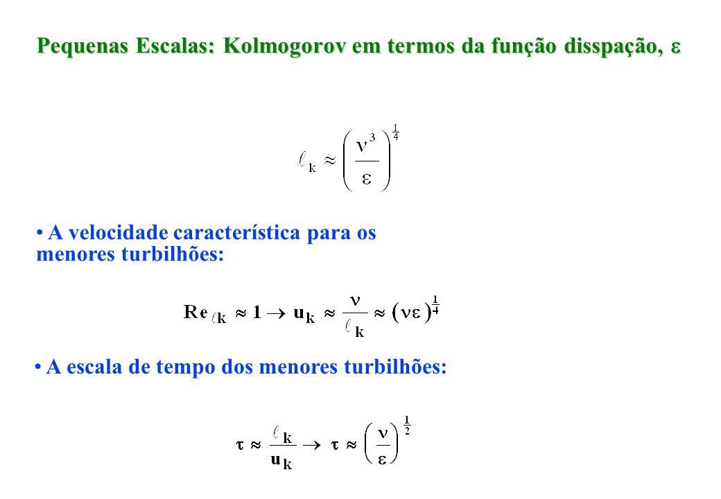 Pequenas Escalas: Kolmogorov em termos da função disspação, e