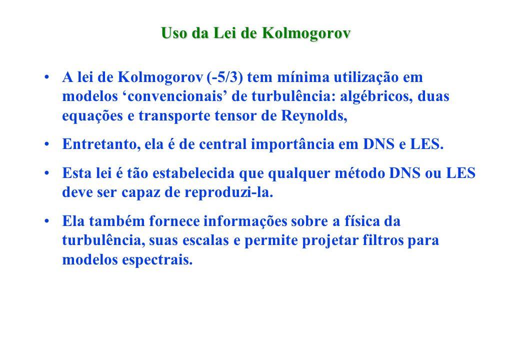 Uso da Lei de Kolmogorov