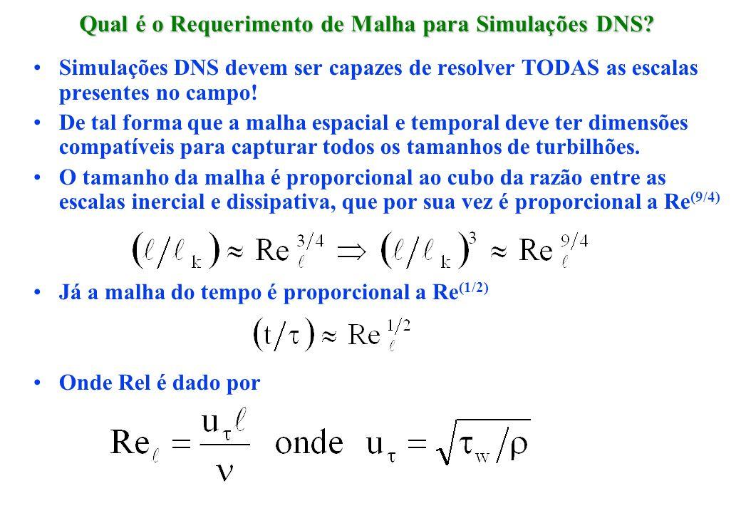 Qual é o Requerimento de Malha para Simulações DNS
