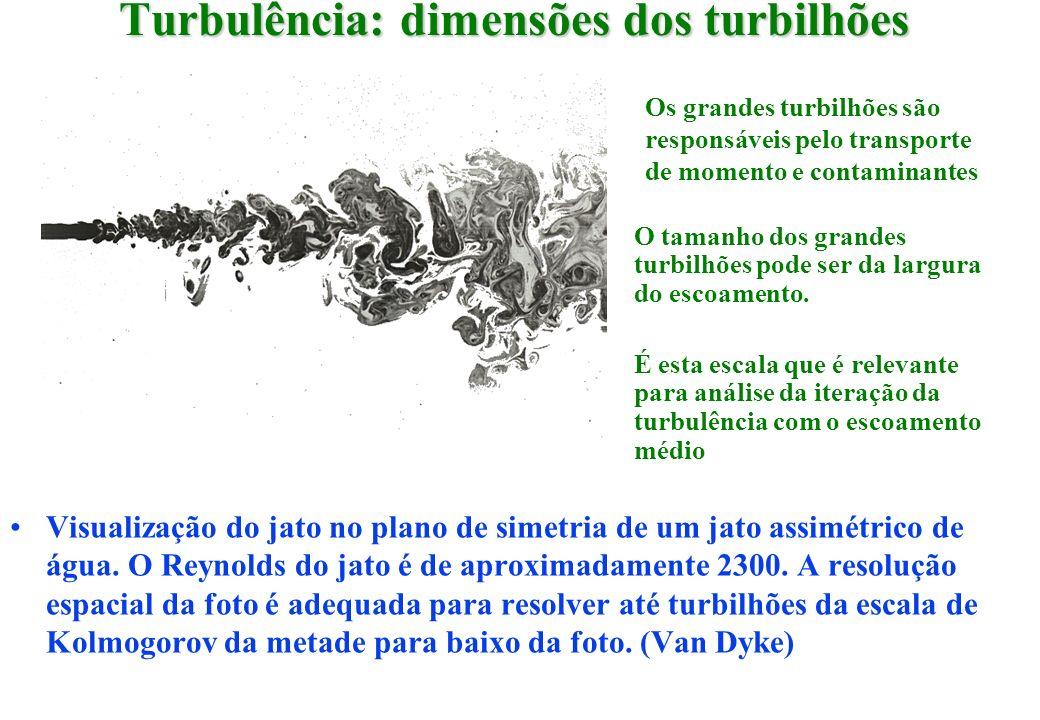 Turbulência: dimensões dos turbilhões