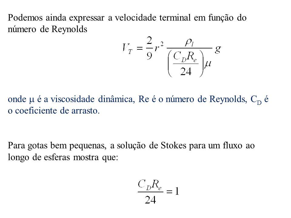 Podemos ainda expressar a velocidade terminal em função do número de Reynolds