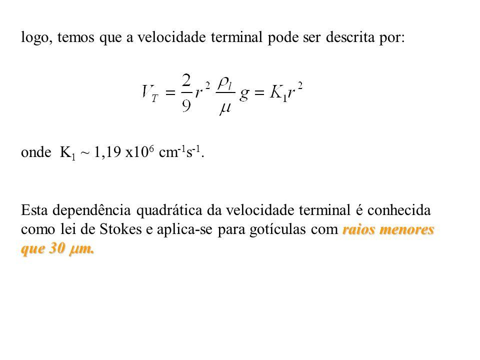 logo, temos que a velocidade terminal pode ser descrita por: