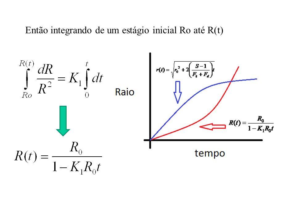 Então integrando de um estágio inicial Ro até R(t)