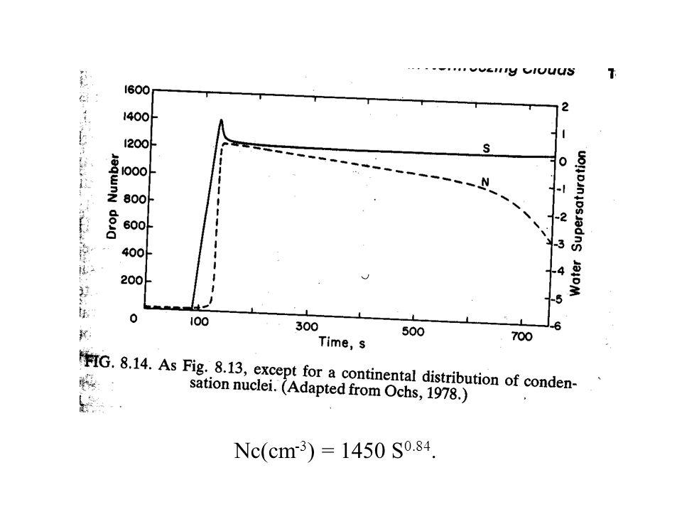 Nc(cm-3) = 1450 S0.84.