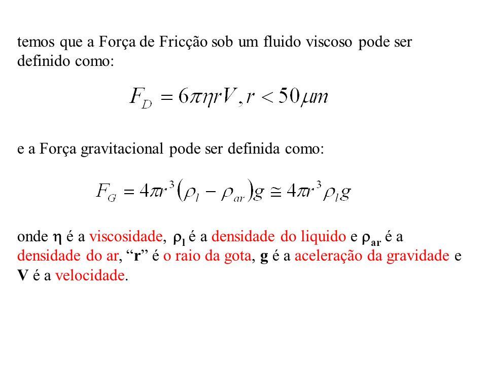 temos que a Força de Fricção sob um fluido viscoso pode ser definido como: