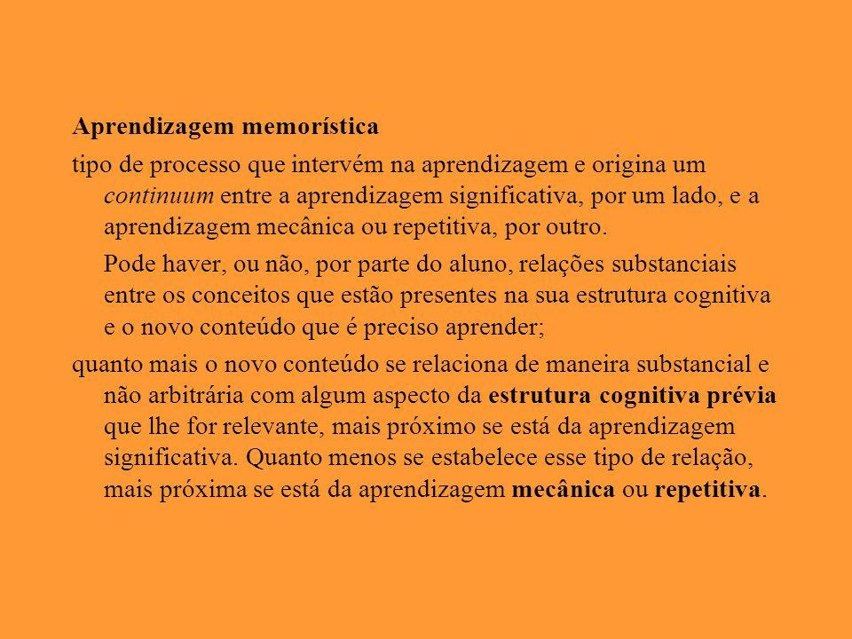 Aprendizagem memorística tipo de processo que intervém na aprendizagem e origina um continuum entre a aprendizagem significativa, por um lado, e a aprendizagem mecânica ou repetitiva, por outro.