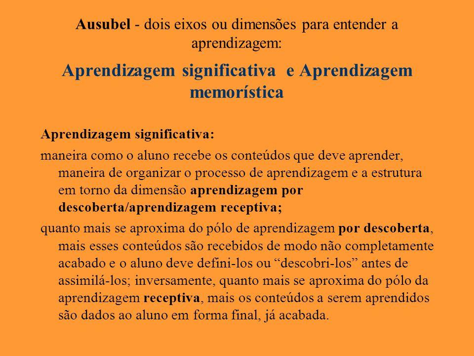 Ausubel - dois eixos ou dimensões para entender a aprendizagem: Aprendizagem significativa e Aprendizagem memorística
