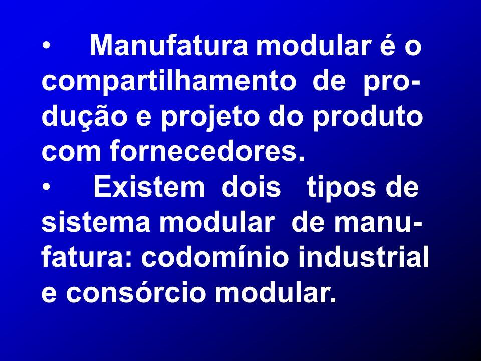 Manufatura modular é o compartilhamento de pro-dução e projeto do produto com fornecedores.