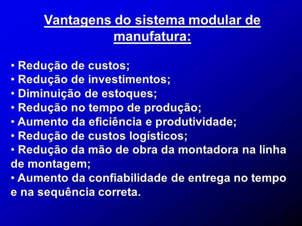 Vantagens do sistema modular de manufatura: