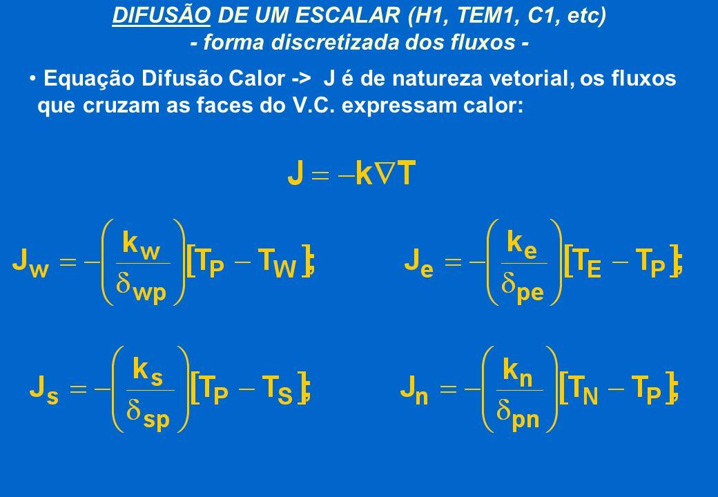 DIFUSÃO DE UM ESCALAR (H1, TEM1, C1, etc) - forma discretizada dos fluxos -