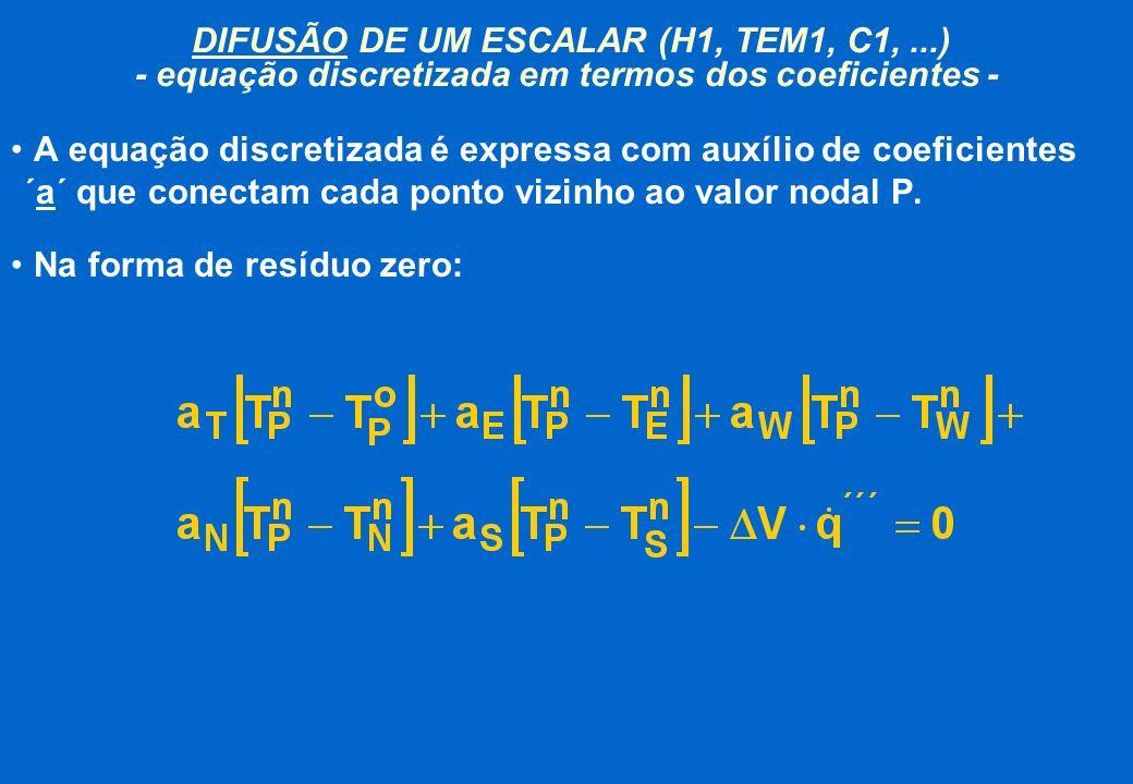 DIFUSÃO DE UM ESCALAR (H1, TEM1, C1,