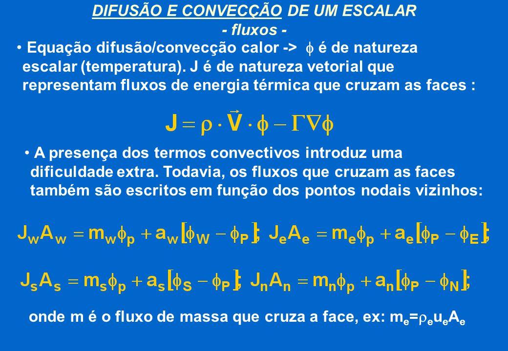 DIFUSÃO E CONVECÇÃO DE UM ESCALAR - fluxos -