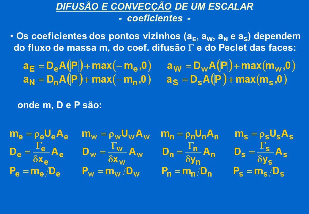 DIFUSÃO E CONVECÇÃO DE UM ESCALAR - coeficientes -