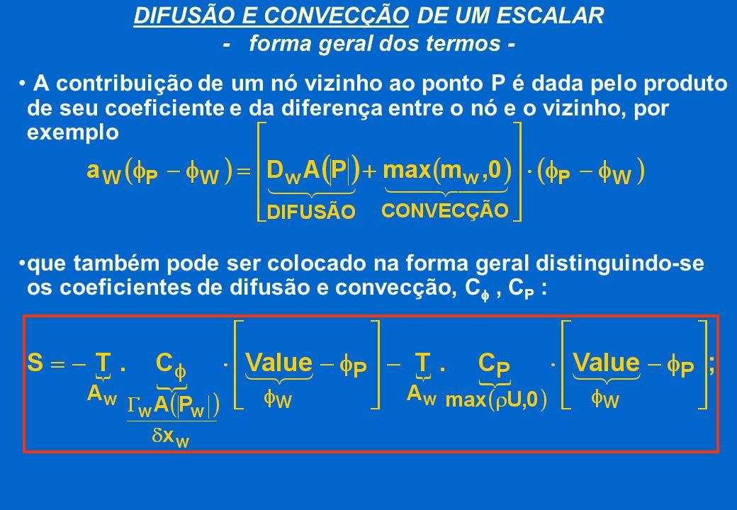 DIFUSÃO E CONVECÇÃO DE UM ESCALAR - forma geral dos termos -