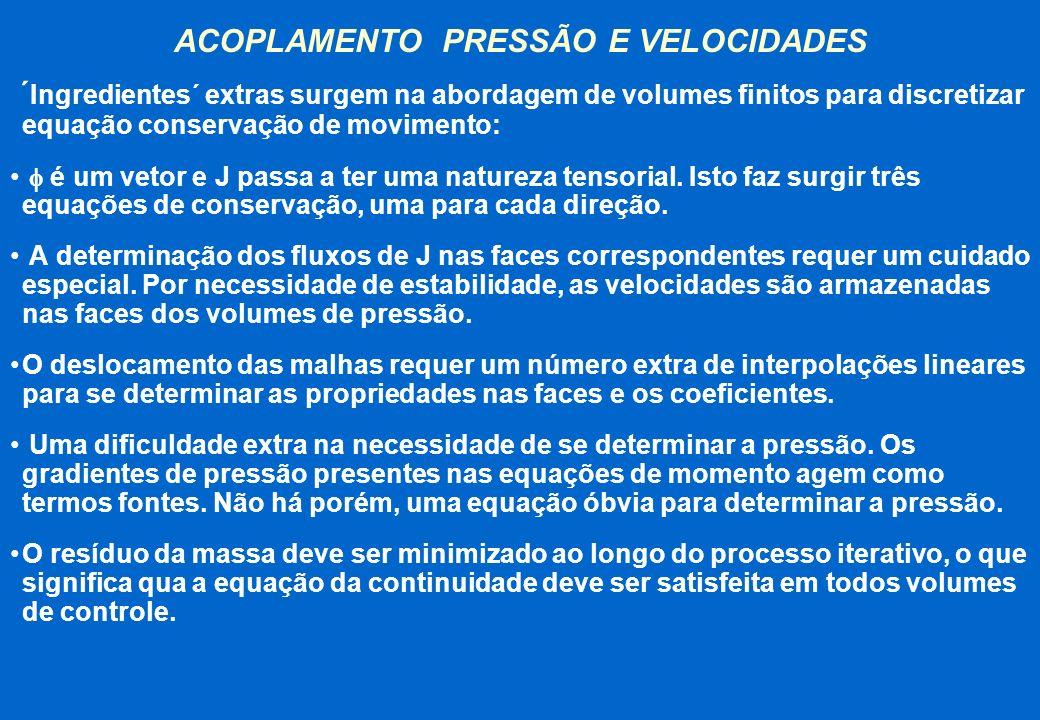 ACOPLAMENTO PRESSÃO E VELOCIDADES