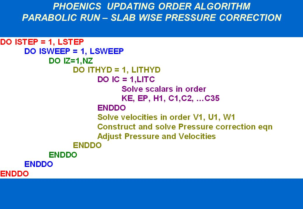 PHOENICS UPDATING ORDER ALGORITHM PARABOLIC RUN – SLAB WISE PRESSURE CORRECTION