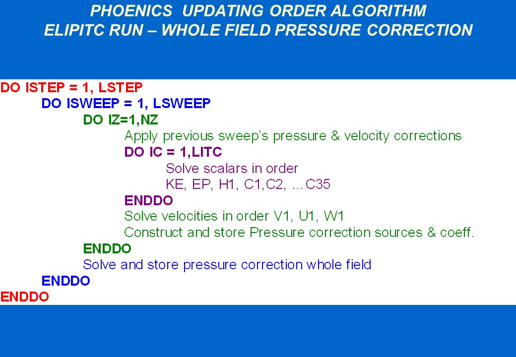 PHOENICS UPDATING ORDER ALGORITHM ELIPITC RUN – WHOLE FIELD PRESSURE CORRECTION