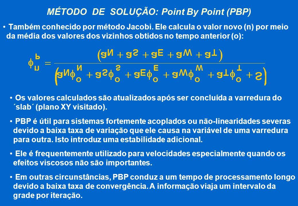 MÉTODO DE SOLUÇÃO: Point By Point (PBP)
