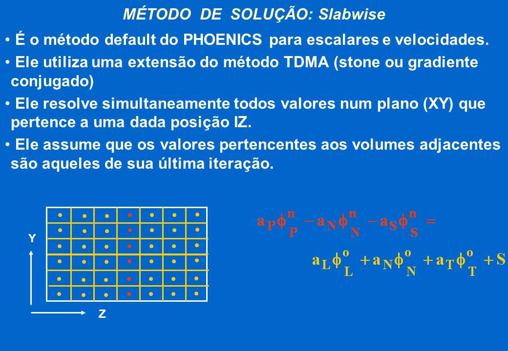 MÉTODO DE SOLUÇÃO: Slabwise