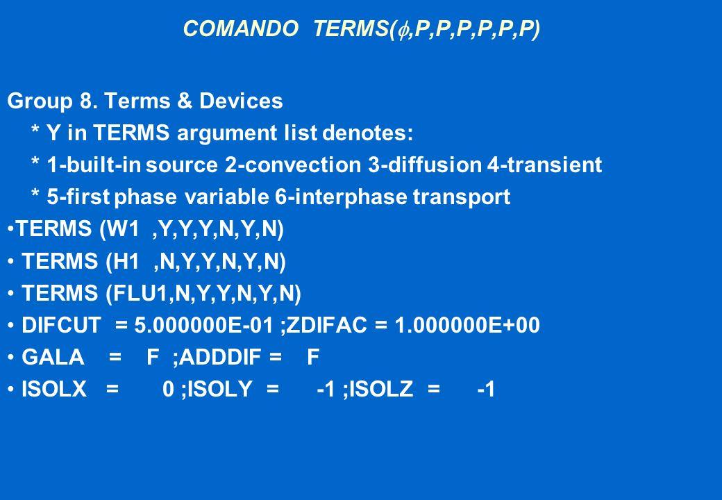 COMANDO TERMS(f,P,P,P,P,P,P)