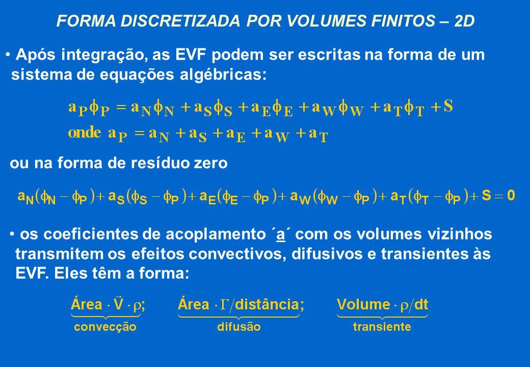 FORMA DISCRETIZADA POR VOLUMES FINITOS – 2D