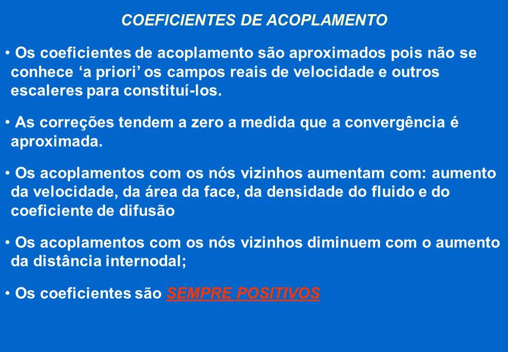 COEFICIENTES DE ACOPLAMENTO