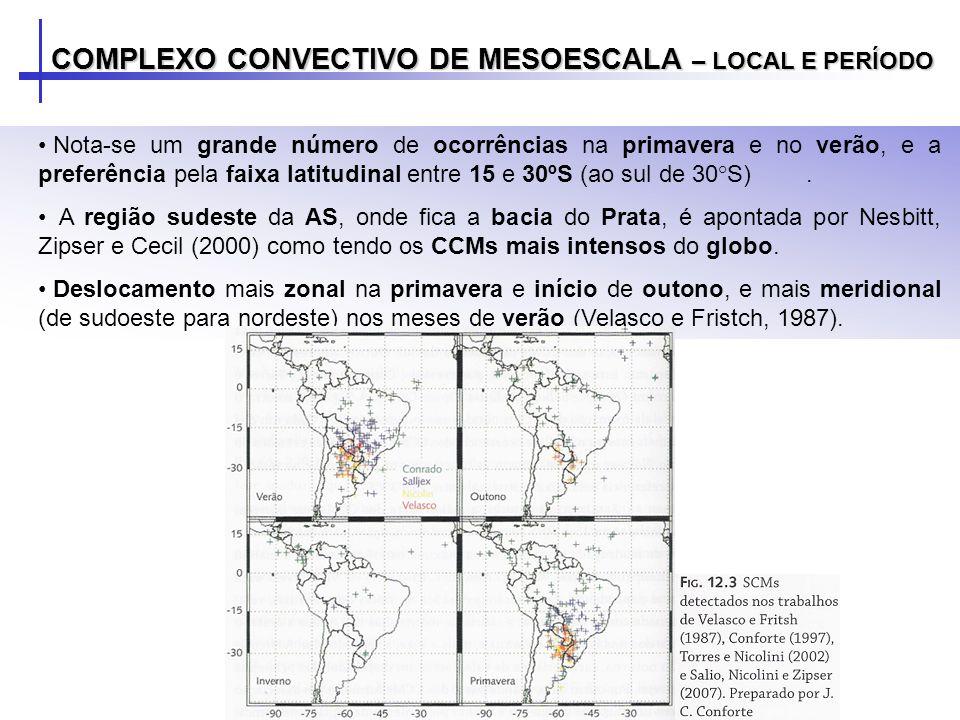 COMPLEXO CONVECTIVO DE MESOESCALA – LOCAL E PERÍODO