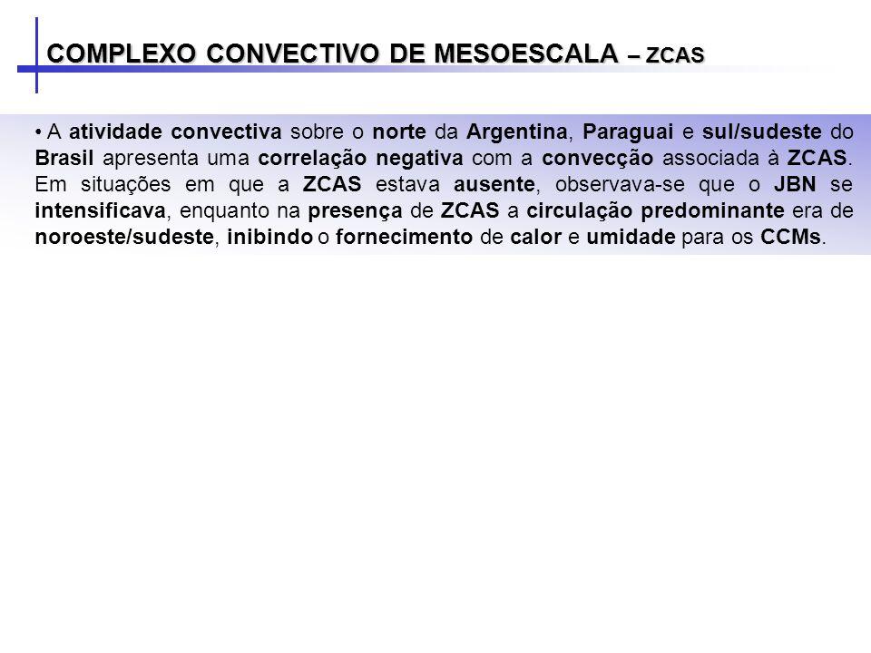 COMPLEXO CONVECTIVO DE MESOESCALA – ZCAS