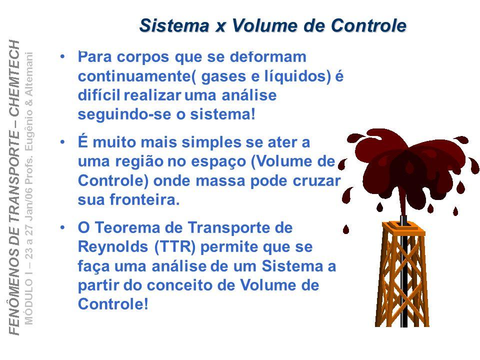 Sistema x Volume de Controle