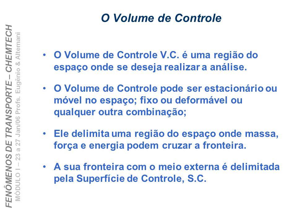 O Volume de Controle O Volume de Controle V.C. é uma região do espaço onde se deseja realizar a análise.