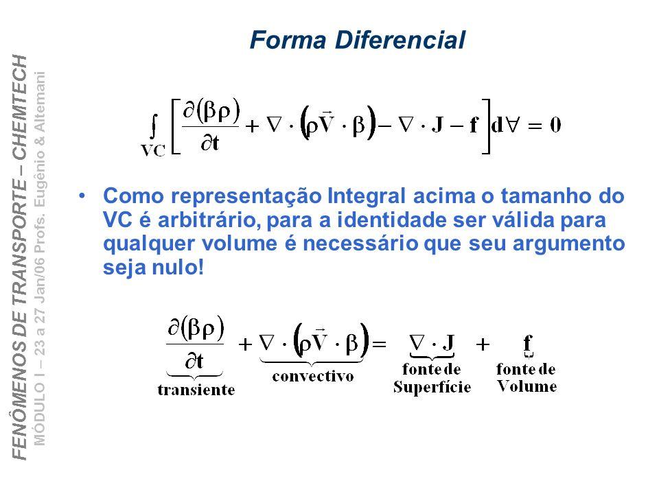 Forma Diferencial