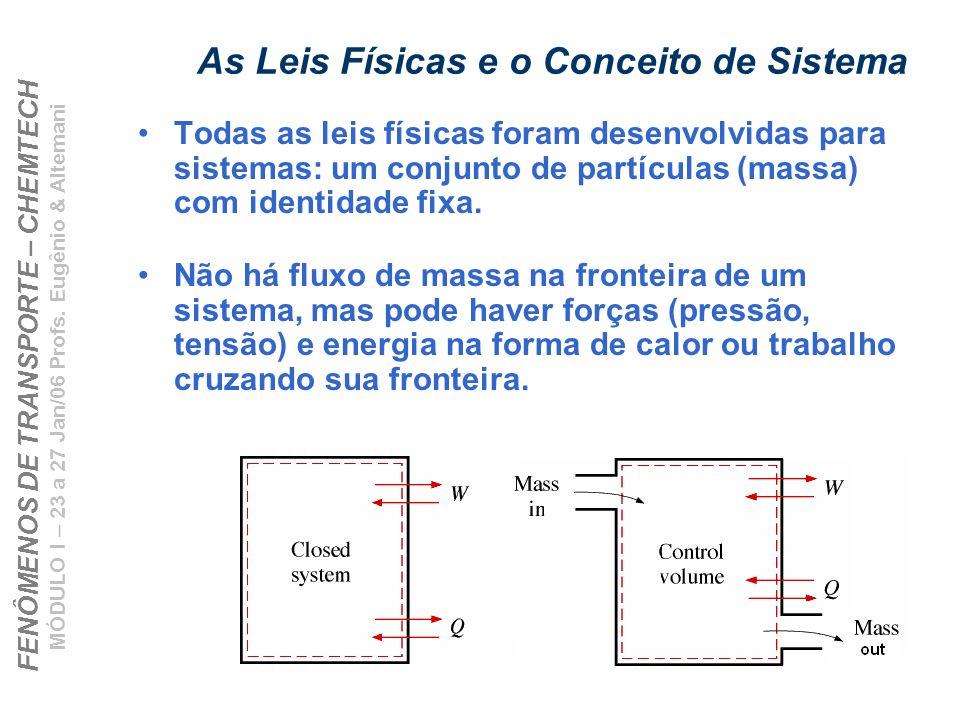 As Leis Físicas e o Conceito de Sistema