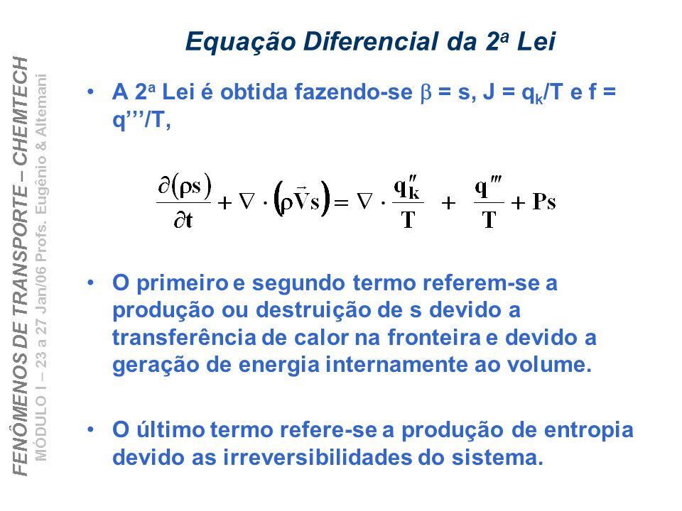 Equação Diferencial da 2a Lei