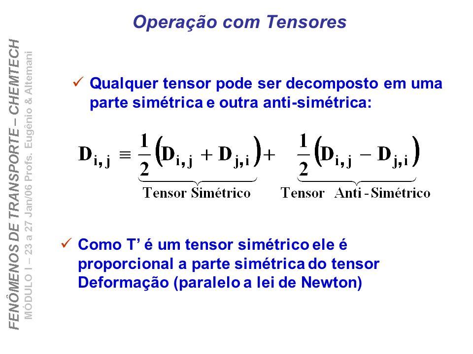 Operação com Tensores Qualquer tensor pode ser decomposto em uma parte simétrica e outra anti-simétrica: