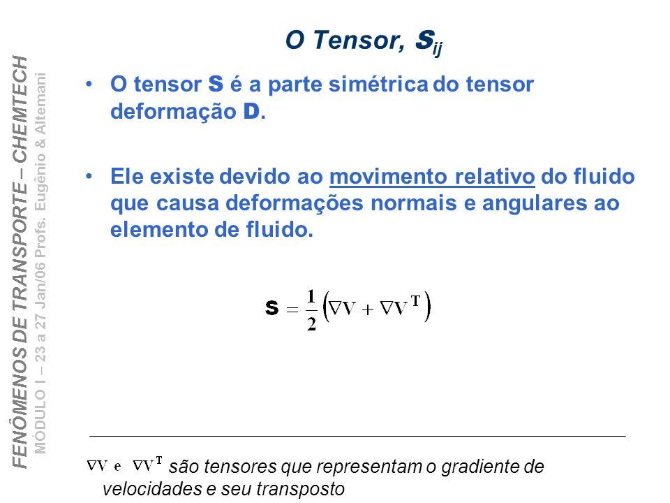 O Tensor, Sij O tensor S é a parte simétrica do tensor deformação D.