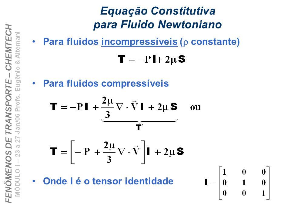 Equação Constitutiva para Fluido Newtoniano