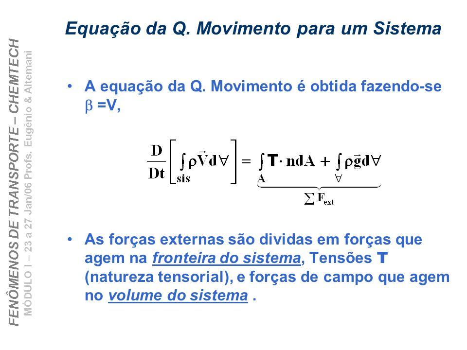 Equação da Q. Movimento para um Sistema