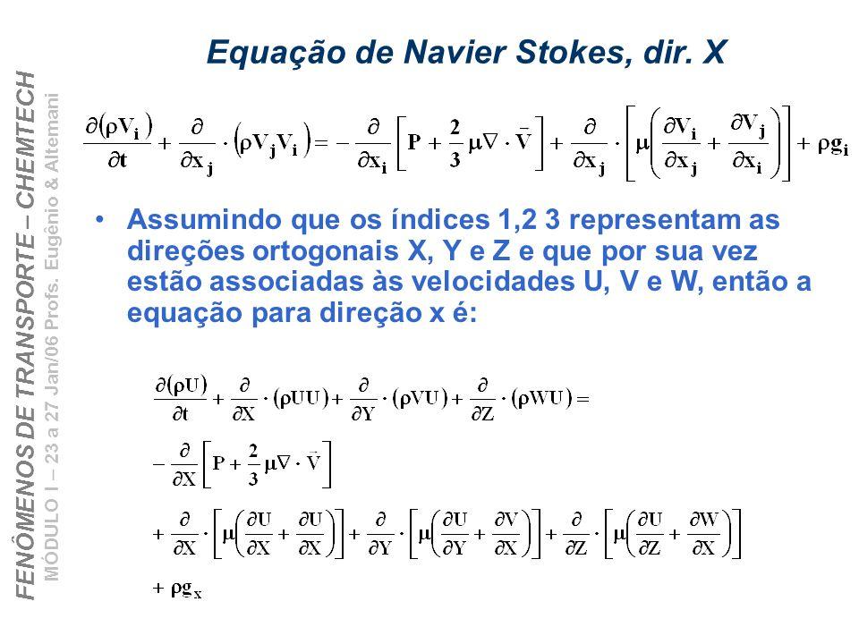 Equação de Navier Stokes, dir. X