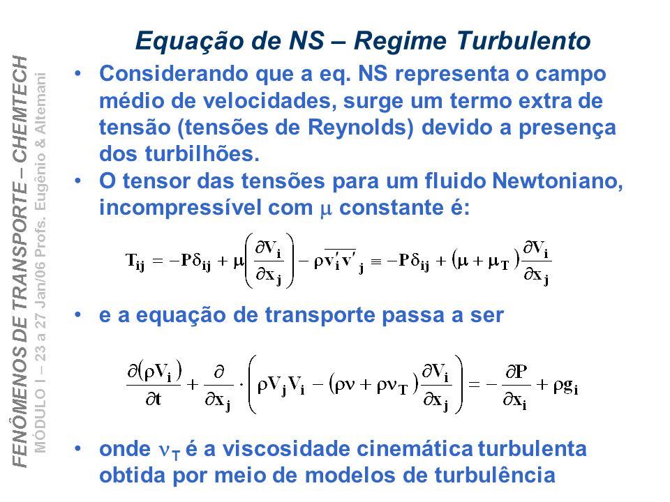 Equação de NS – Regime Turbulento