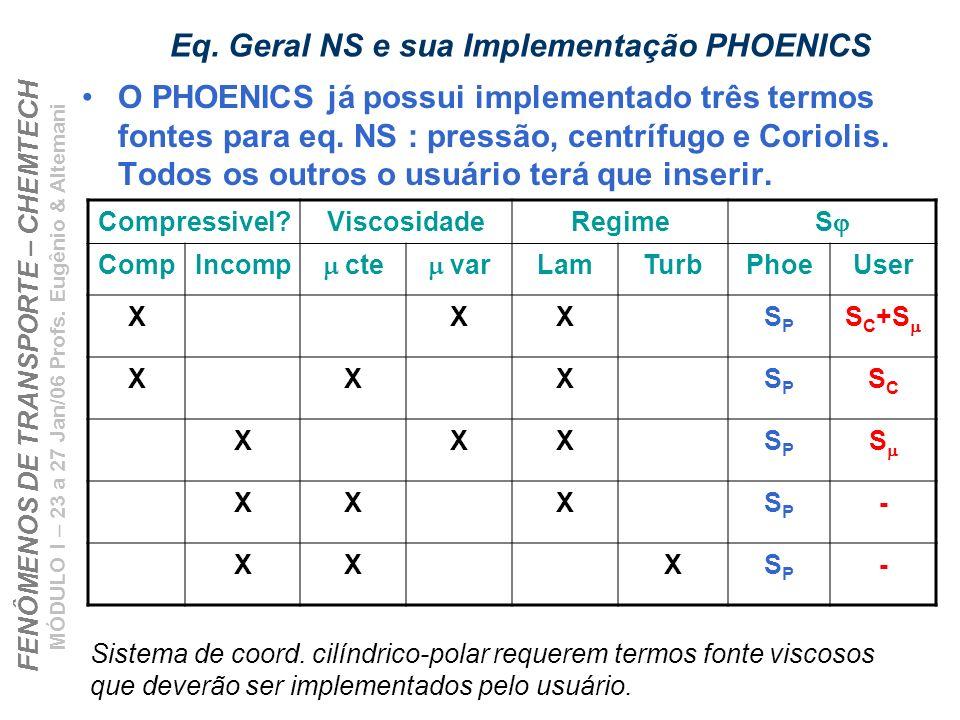 Eq. Geral NS e sua Implementação PHOENICS