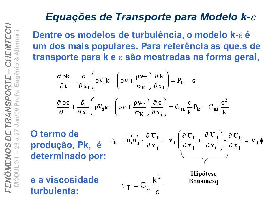 Equações de Transporte para Modelo k-e