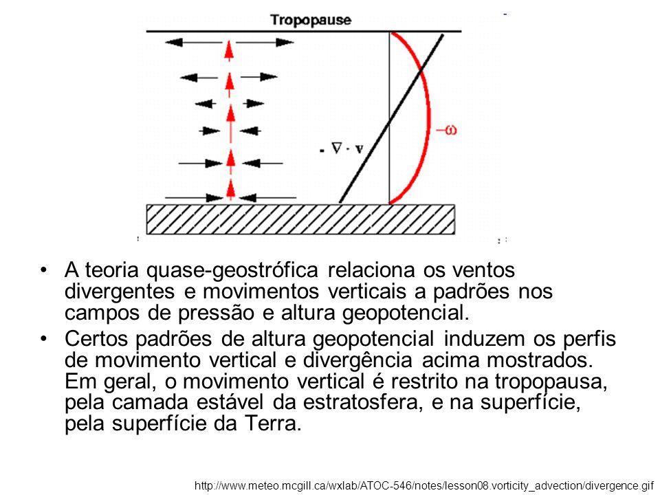 A teoria quase-geostrófica relaciona os ventos divergentes e movimentos verticais a padrões nos campos de pressão e altura geopotencial.