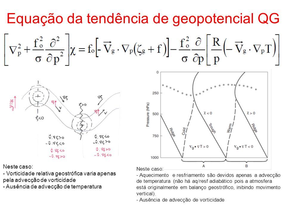 Equação da tendência de geopotencial QG