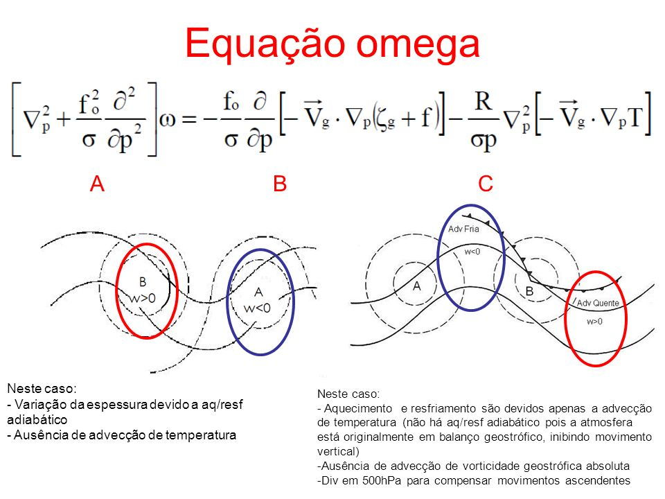 Equação omega A B C Neste caso: