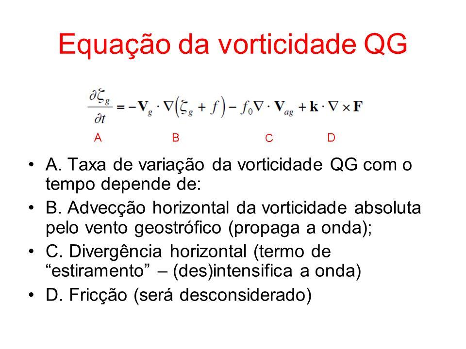 Equação da vorticidade QG