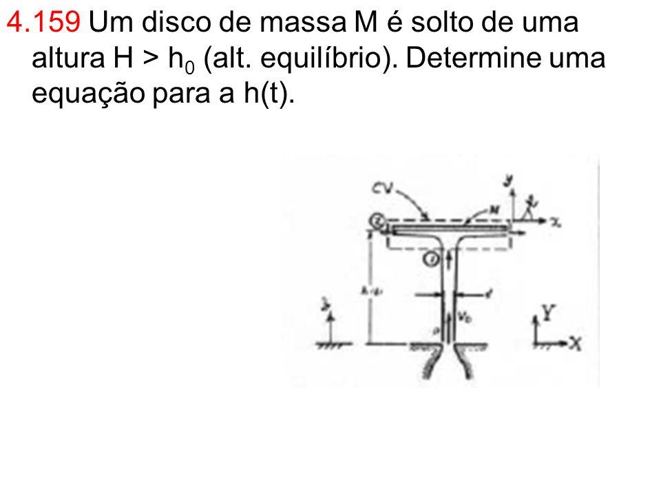 4. 159 Um disco de massa M é solto de uma altura H > h0 (alt