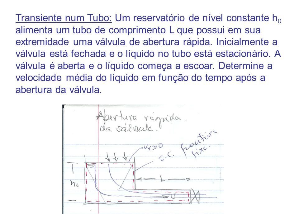 Transiente num Tubo: Um reservatório de nível constante h0 alimenta um tubo de comprimento L que possui em sua extremidade uma válvula de abertura rápida.