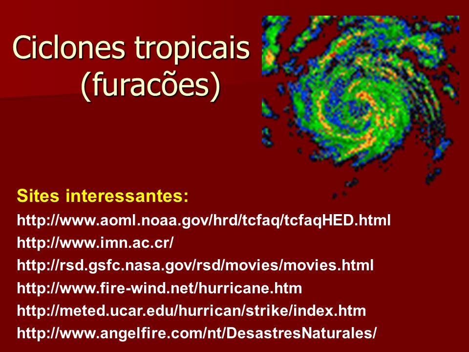 Ciclones tropicais (furacões)