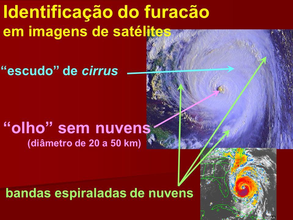 Identificação do furacão